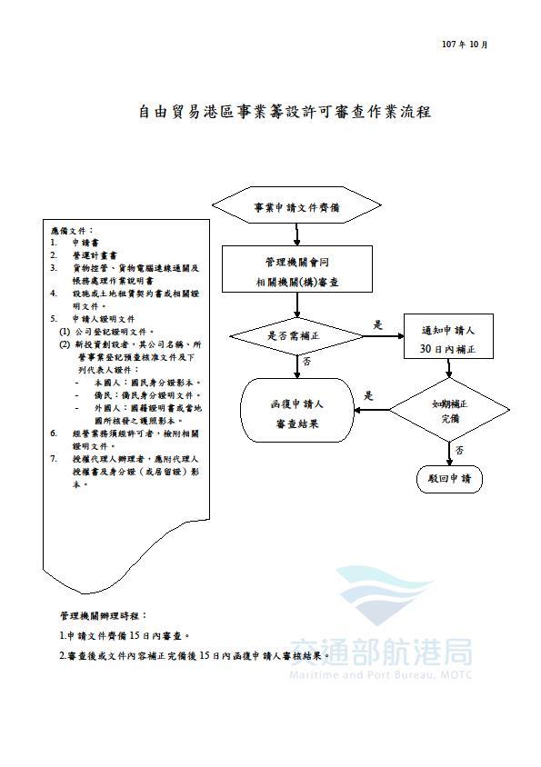 自由貿易港區事業「籌設」許可審查作業流程圖